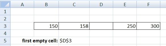 Address of the first empty cell in a row | Excel-example com