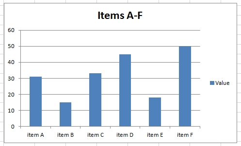 Conditional Formatting In Column (Bar) Charts | Excel-Example.Com