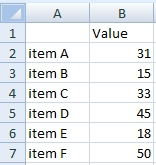Source table - example1