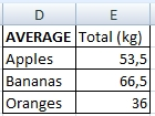 AVERAGE with numbers