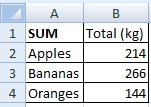 SUM with numbers