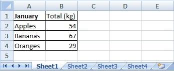 Table on the Sheet1