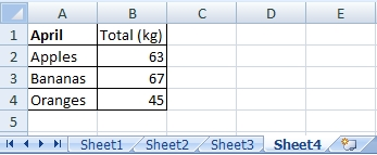 Table on the Sheet4