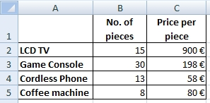 simple table for SUMPRODUCT