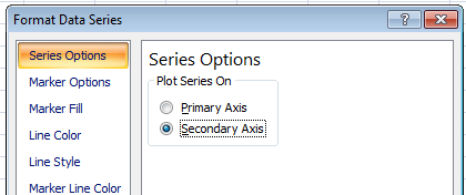 Secondary Axis in Excel chart