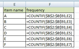 formula of items frequency