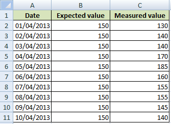 Excel table - example 1