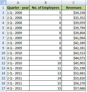 Excel table - example 2