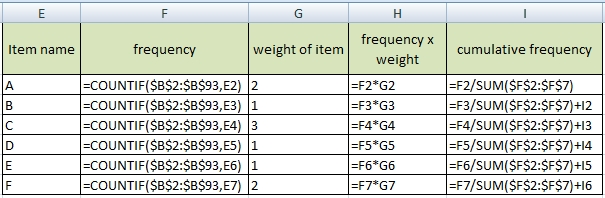 pareto table with weight - formula