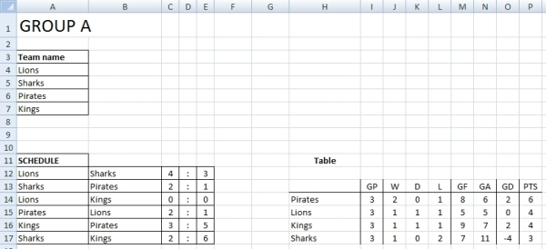 automatically generated sport table