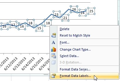 How to align or rotate chart titles in excel excel example right click menu ccuart
