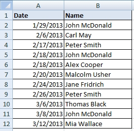 table with duplicate values